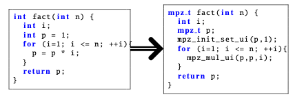 An example of data representation migration to big number types.